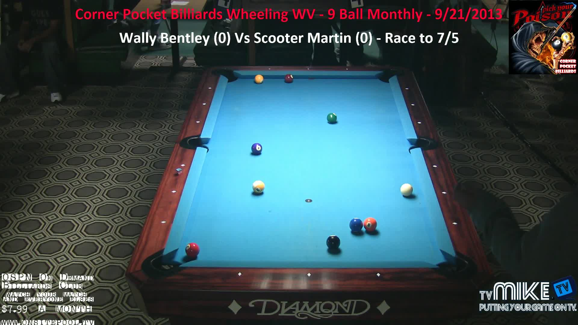 9 Ball Monthly Tournament - 53 Players - 11/17/2013